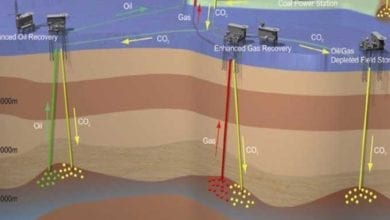 Photo of CCS and Oil and Gas – A Symbiotic Relationship